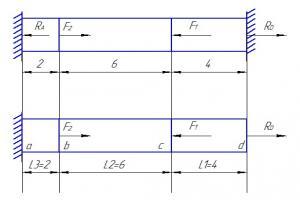 Расчет статически неопределимых стержней при растяжении сжатии