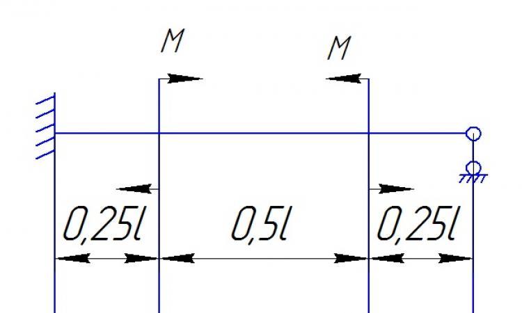 Расчет статически неопределимой балки
